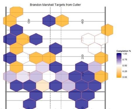Marshall_targets_medium