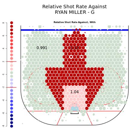 Shot_rate_since_09_medium