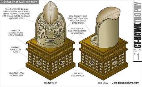 2012-cyhawk-trophy-iowa-iowa-state-description_medium