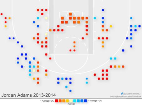 Jordan_adams_13-14_shot_chart_medium