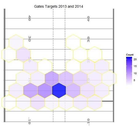 Gates_targets_medium