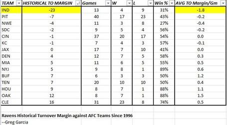Ravens_afc_to_margin_medium