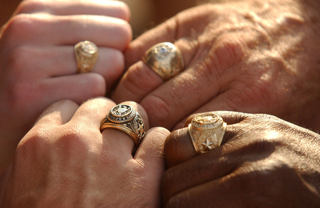 Old Class Ring Values