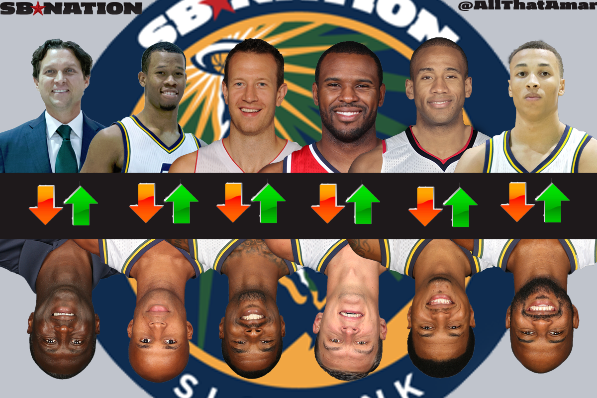 Season_preview_utah_jazz_2014_2015_significant_moves