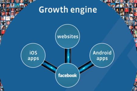 Facebook growth engine