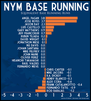 Baserunning-mets-june2010_medium