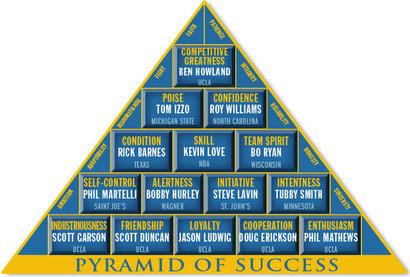 Pyramid_int3
