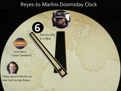 Reyesmarlins