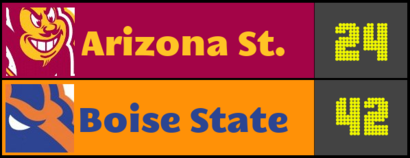 Score-prediction-asu-bsu