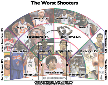 Worst_shooters1