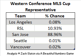 Western-conference-finals1