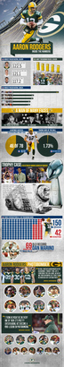 130404-rodgers-infographic