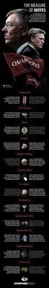 Sportingindex_infographic_ferguson_moyes_2013_v4