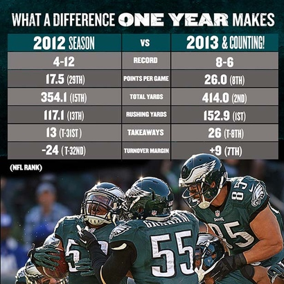 615_infograph_difference_year_121713