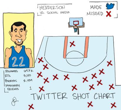 Twitter_shot_selection