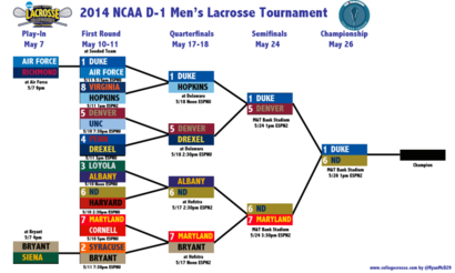 2014ncaatournamentbracket-finals_zps1be92bcc