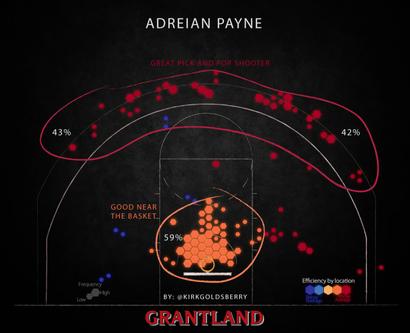 Adreianpayne1152