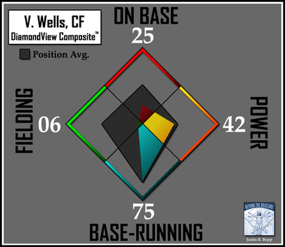 Batter-dvc2-bluejays-cf-vwells_medium