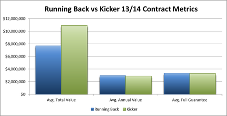 Running-back-vs-kicker_medium