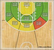 Nikola_vucevic_shot_chart_medium