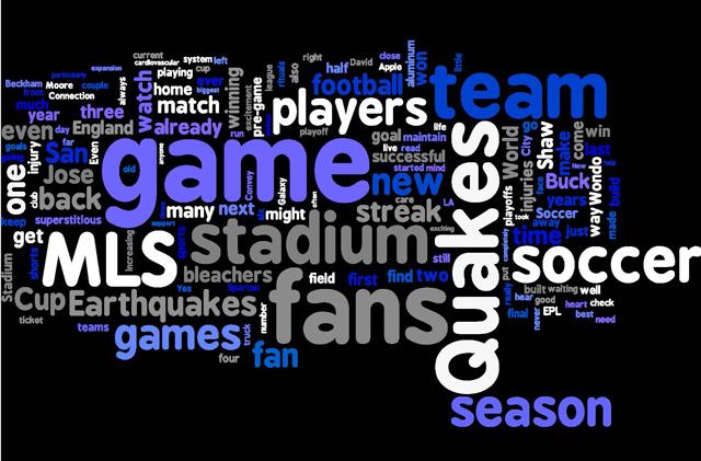 Wordle Association Football - Center Line Soccer