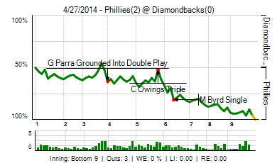 20140427_phillies_diamondbacks_0_20140427185503_live_medium