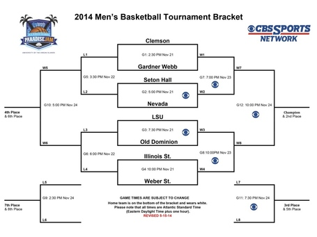 2014-mens-bracket-1024x768_medium