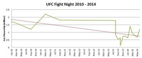 Ufc_fight_night_2010_-_2014_jpg_medium