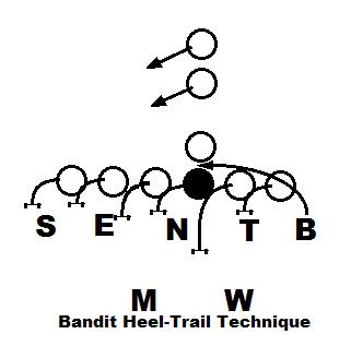 Heel_trail_medium