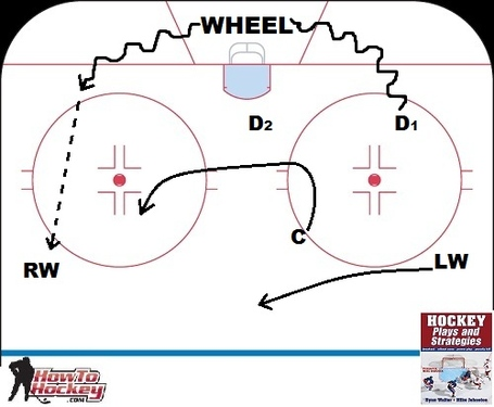 Wheel-hockey-breakout_medium