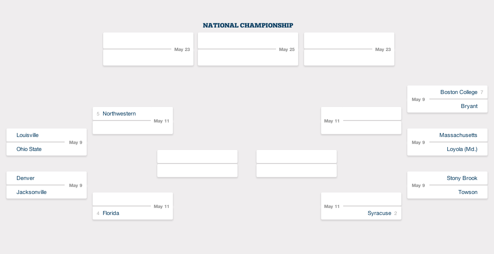 Here is the bottom half of the bracket. The rest can be found here: http://www.ncaa.com/interactive-bracket/lacrosse-women/d1/2013