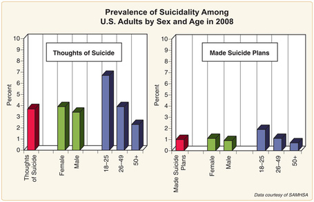 Nsduh-suicidality-adults-final-720_medium