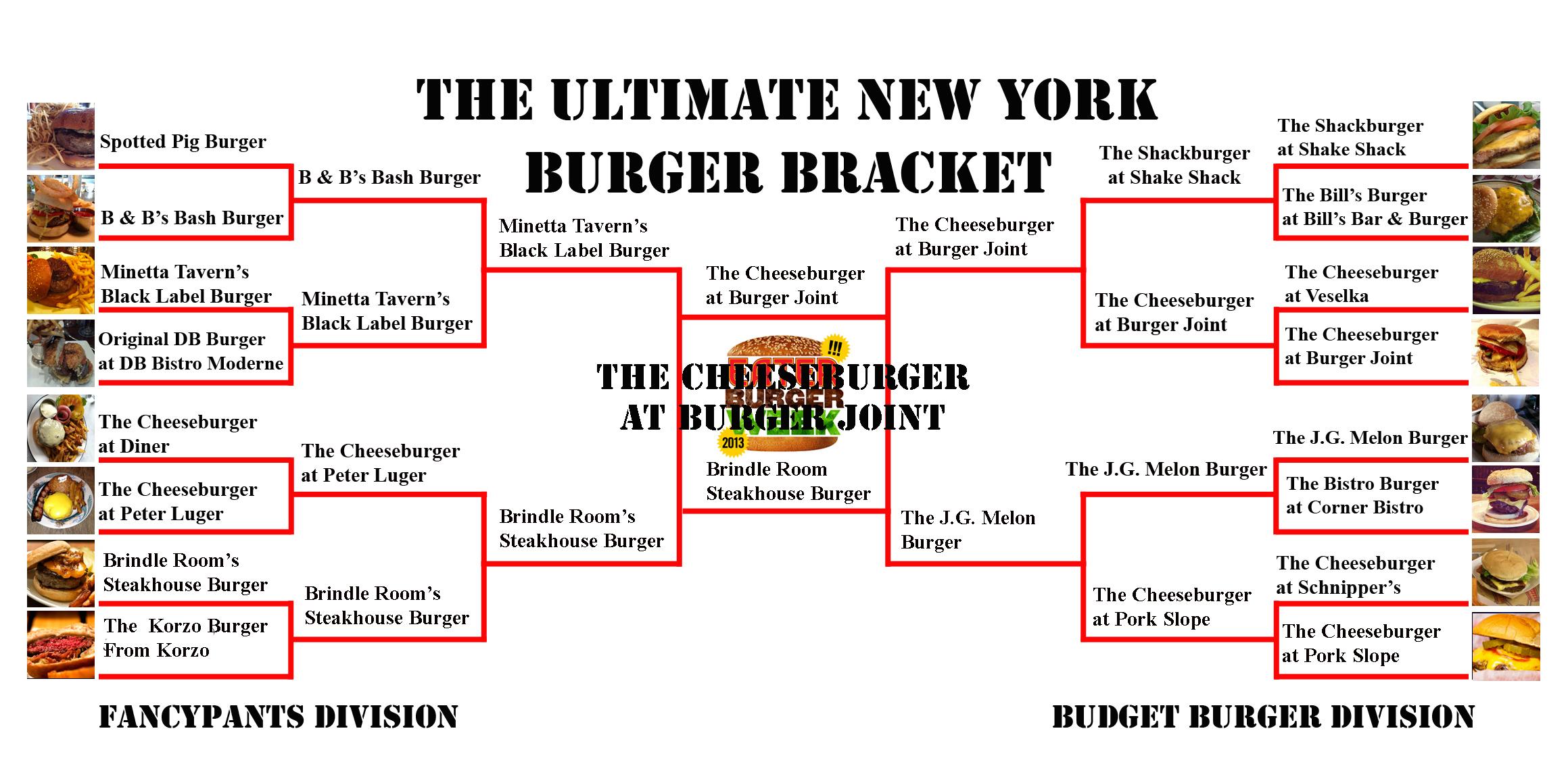 122012_steakhosuebattl1burger_battle_round5%20%281%29%20copy.jpg
