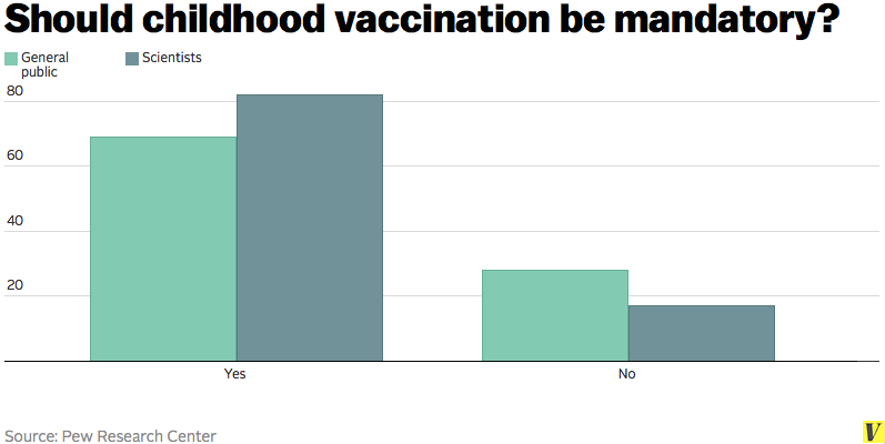 Should vaccinations be mandatory?