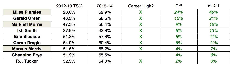 career-year-TS