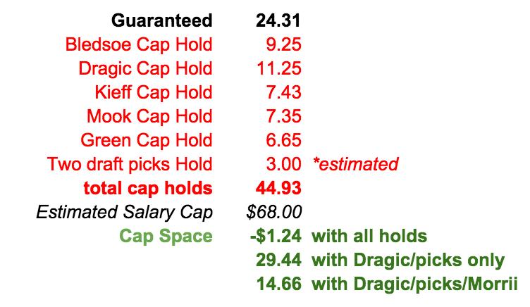 Suns-cap-holds-2015