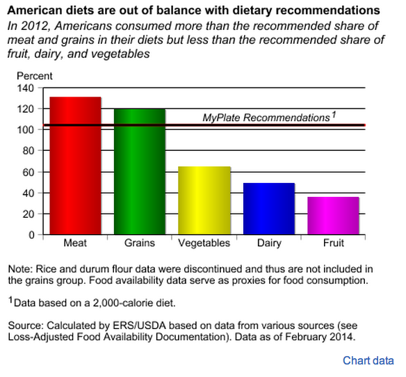 dietary guidelines for north americans and The us departments of health and human services (dhhs) and agriculture (usda) have released the eighth edition (2015-2020) of the dietary guidelines for americans 1 the dietary guidelines are an important part of a complex and multifaceted solution to promoting health and preventing diet-related chronic diseases including cardiovascular.