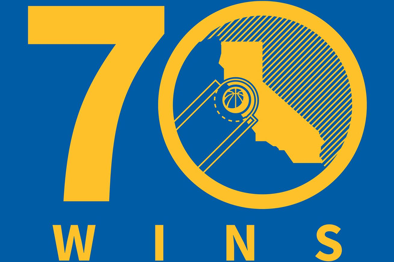 Recap: The Warriors win round three, reach 70 wins, and ...