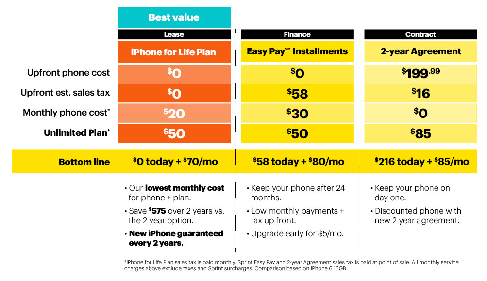 att iphone plans sprint angling iphone 6 buyers with new iphone for 10189