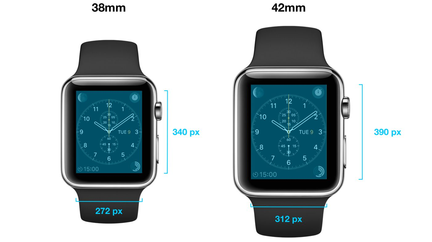 "Apple Watch's two ""Retina"