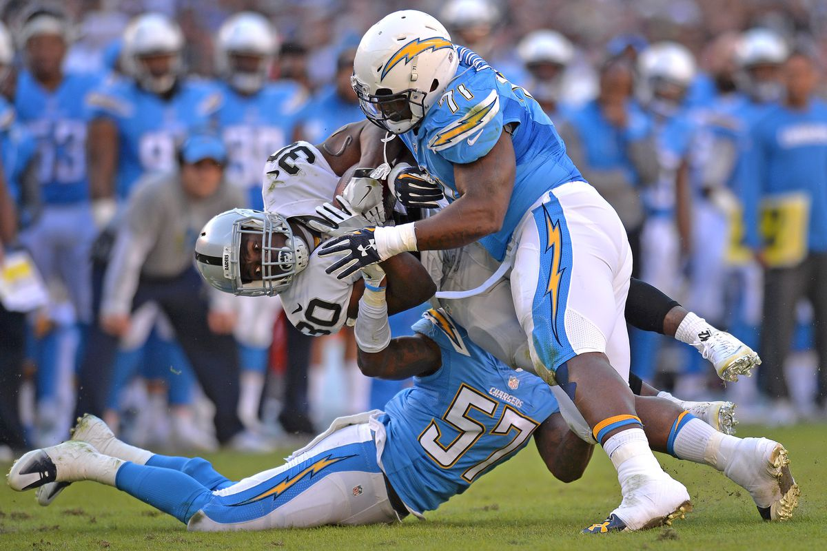 Chargers Roster Breakdowns 90 In 90 Dt Kaleb Eulls