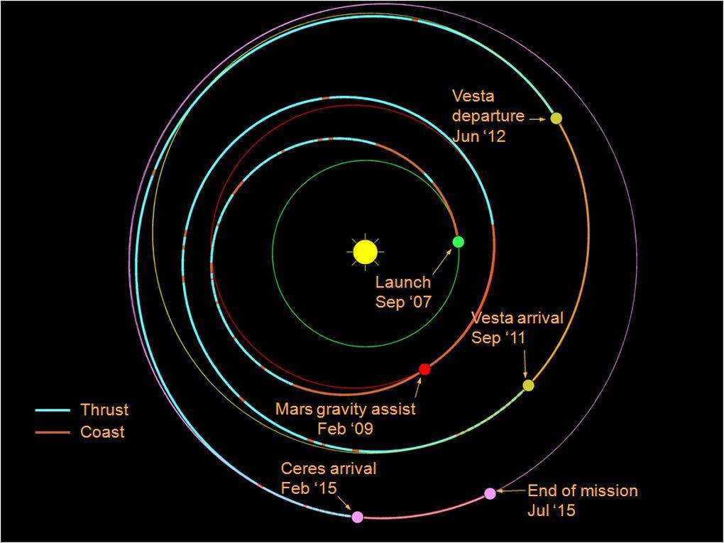 nasa dwarf planets orbit - photo #6