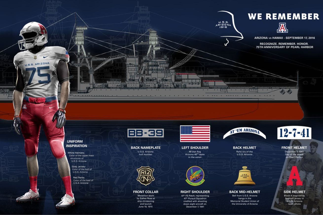 Arizona's uniforms to commemorate USS Arizona