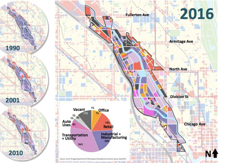 Chicago North Branch Industry Map 2016