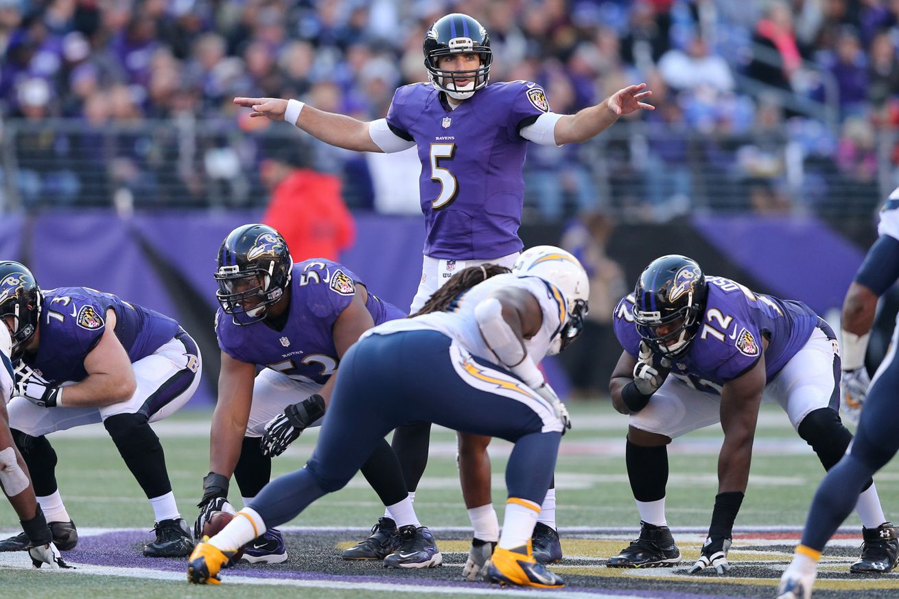 What is the identity of the Baltimore Ravens? - Baltimore Beatdown