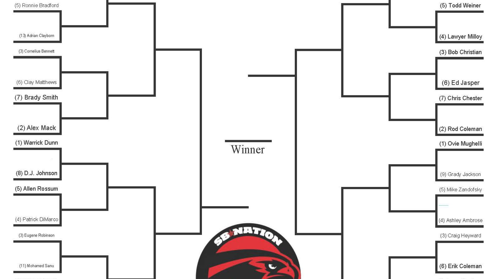 Falcons_ufa_bracket_round_2.0