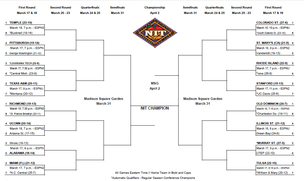 Invaluable image throughout nit brackets printable