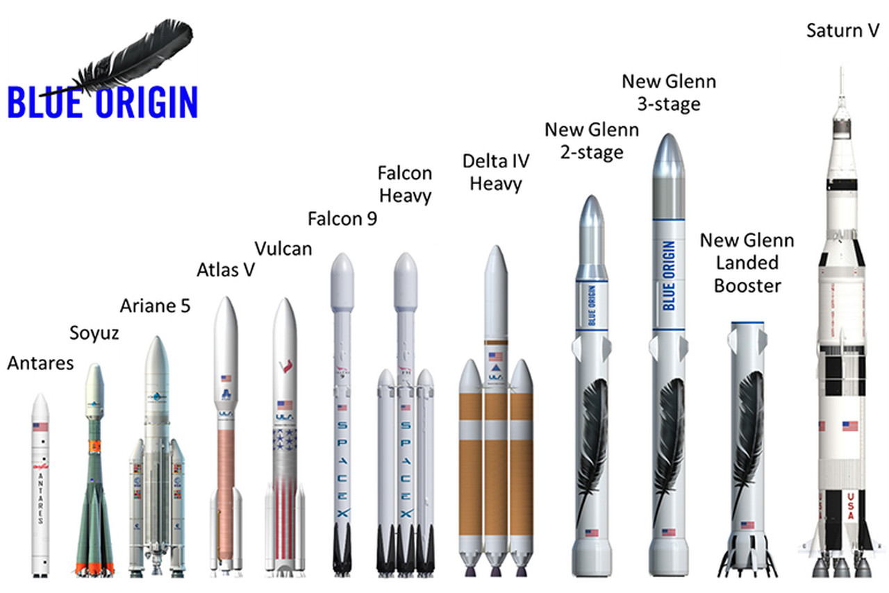 Bezos unveils design of reusable heavy lift rocket