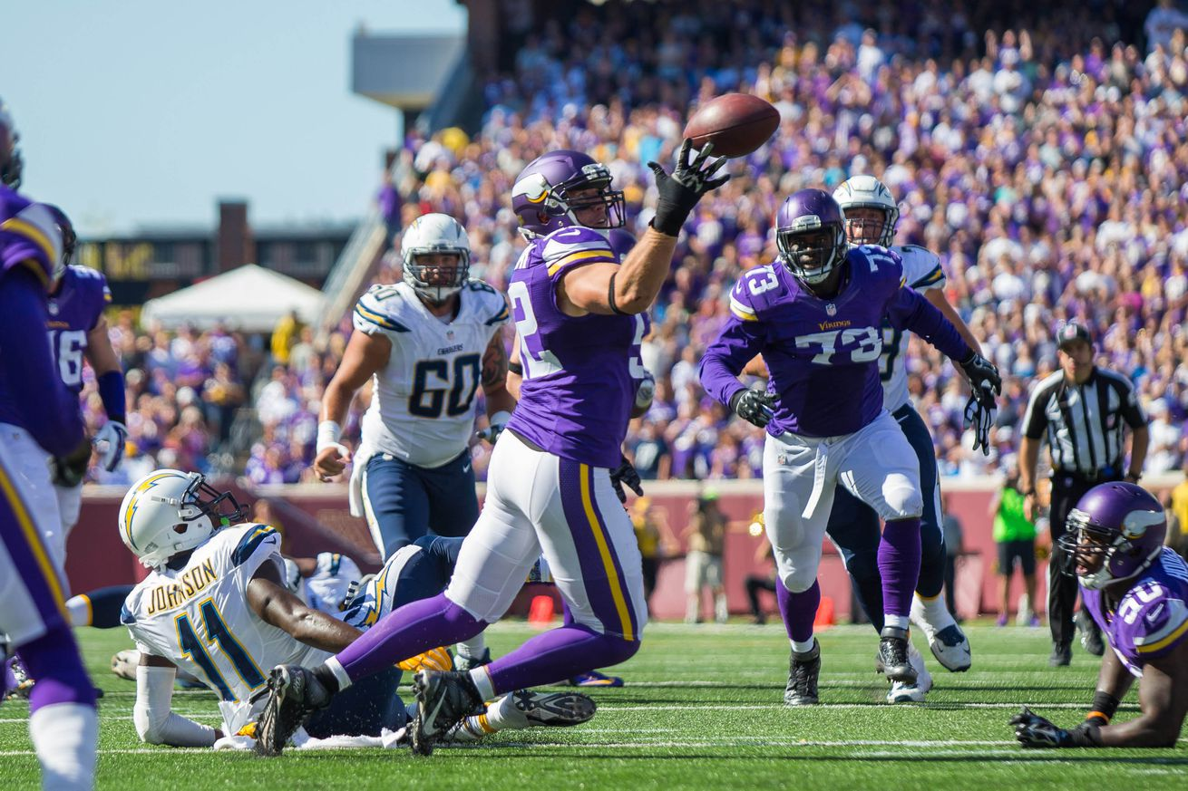 Nike jerseys for Cheap - Don't Look For The Vikings To Use The Franchise Tag - Daily Norseman