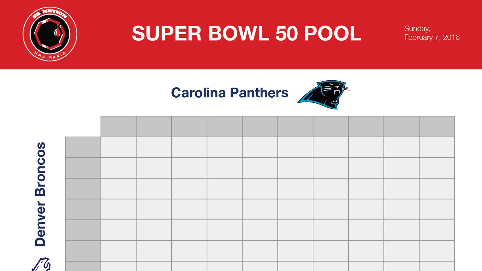 Super Bowl squares sheet game: Download printable Panthers vs Broncos ...